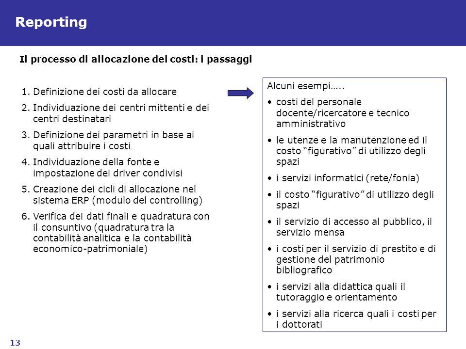 Reporting Il processo di allocazione dei costi: i passaggi