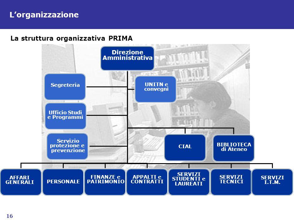 L'organizzazione La struttura organizzativa PRIMA Direzione