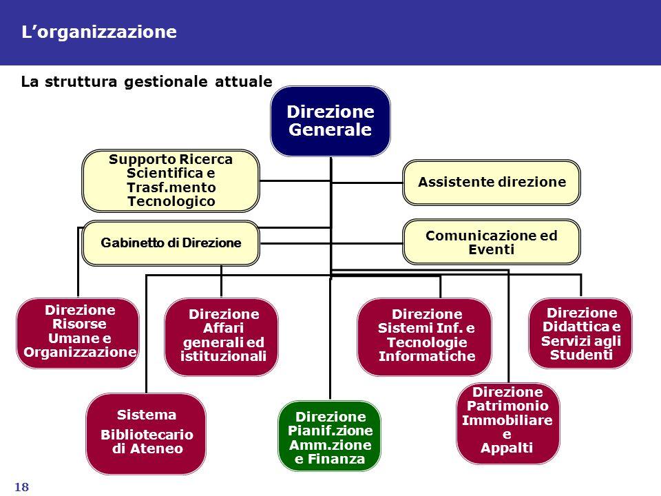 L'organizzazione Generale La struttura gestionale attuale