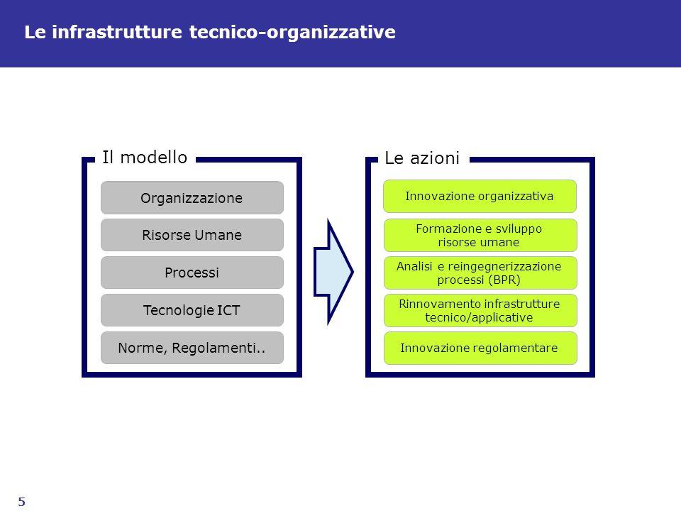 Le infrastrutture tecnico-organizzative