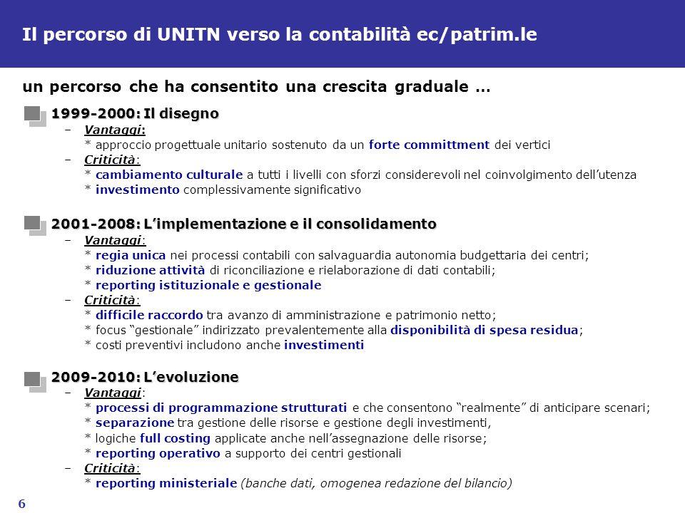 Il percorso di UNITN verso la contabilità ec/patrim.le