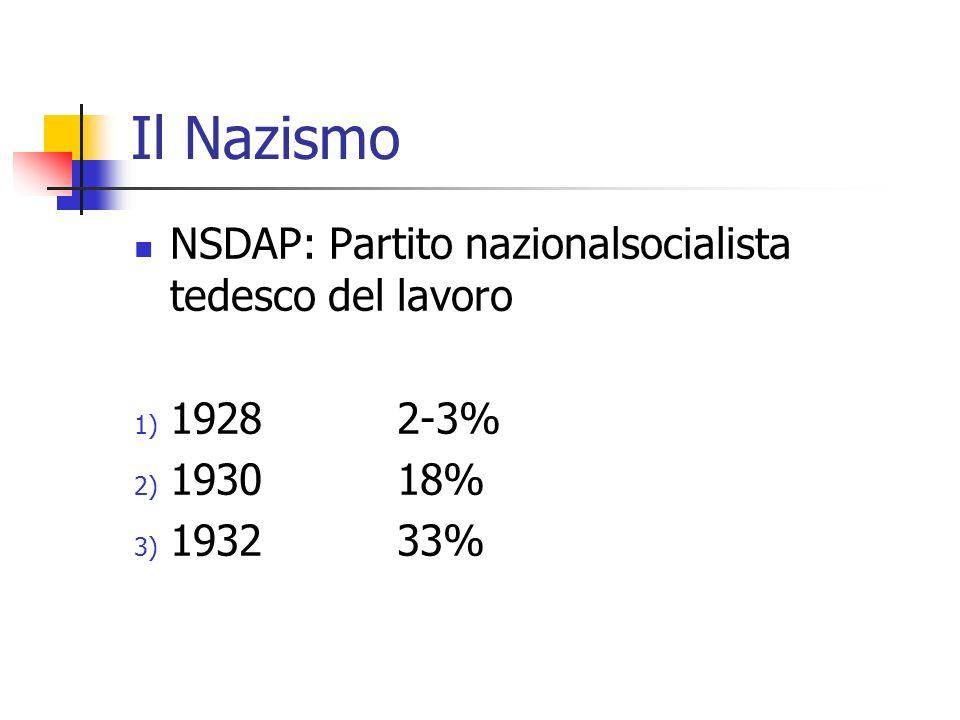 Il Nazismo NSDAP: Partito nazionalsocialista tedesco del lavoro