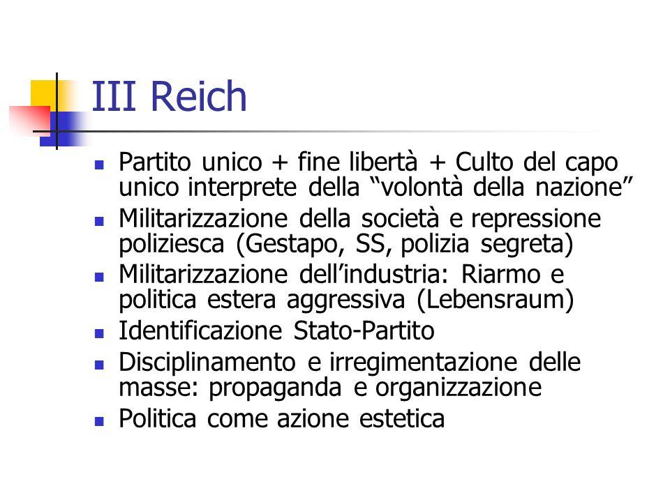 III Reich Partito unico + fine libertà + Culto del capo unico interprete della volontà della nazione