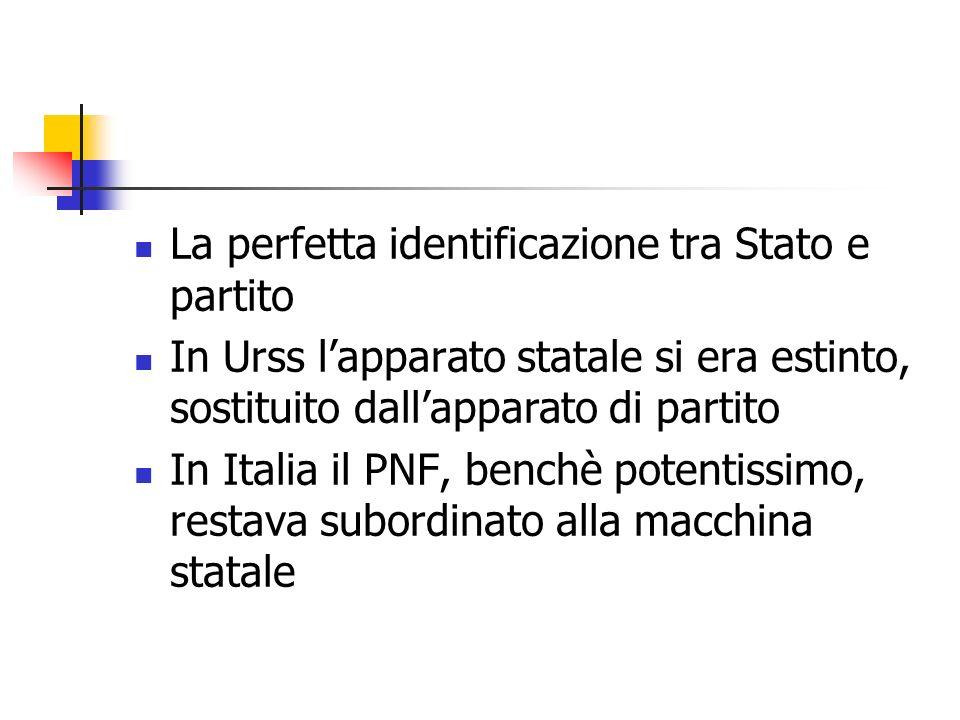 La perfetta identificazione tra Stato e partito
