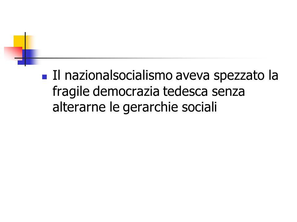 Il nazionalsocialismo aveva spezzato la fragile democrazia tedesca senza alterarne le gerarchie sociali
