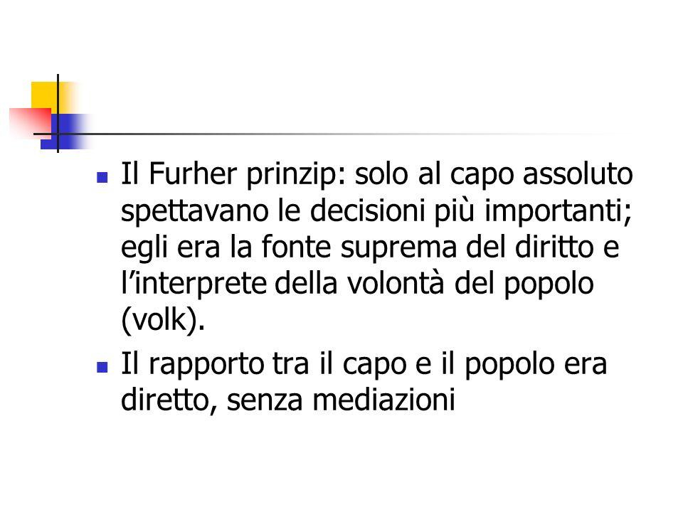 Il Furher prinzip: solo al capo assoluto spettavano le decisioni più importanti; egli era la fonte suprema del diritto e l'interprete della volontà del popolo (volk).