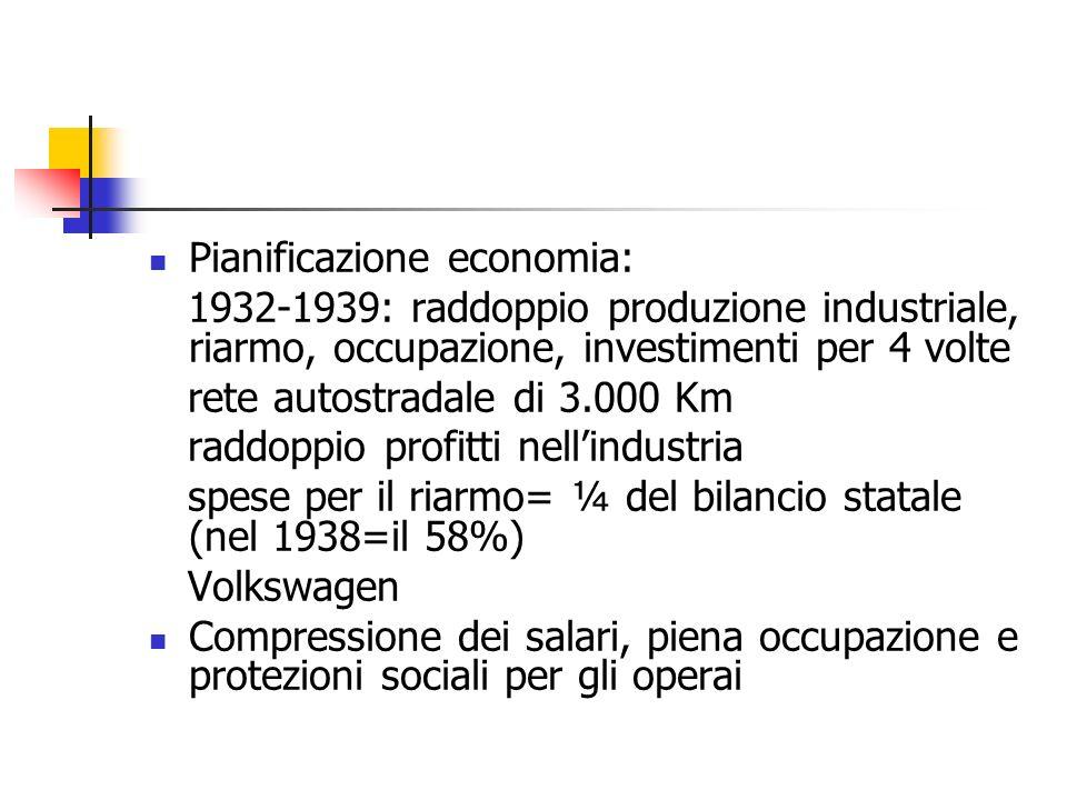 Pianificazione economia: