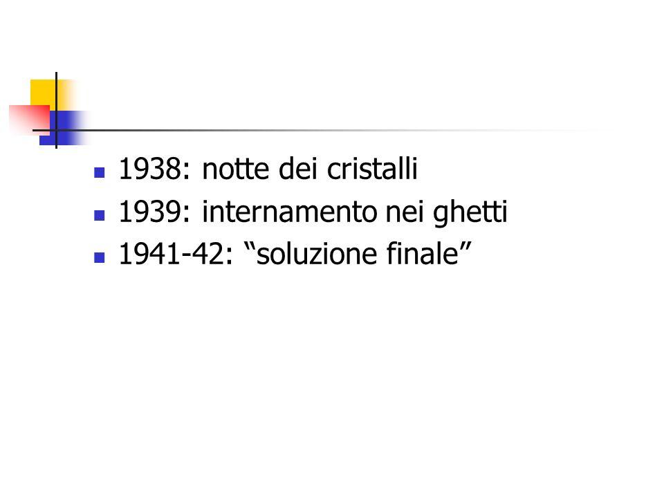 1938: notte dei cristalli 1939: internamento nei ghetti 1941-42: soluzione finale