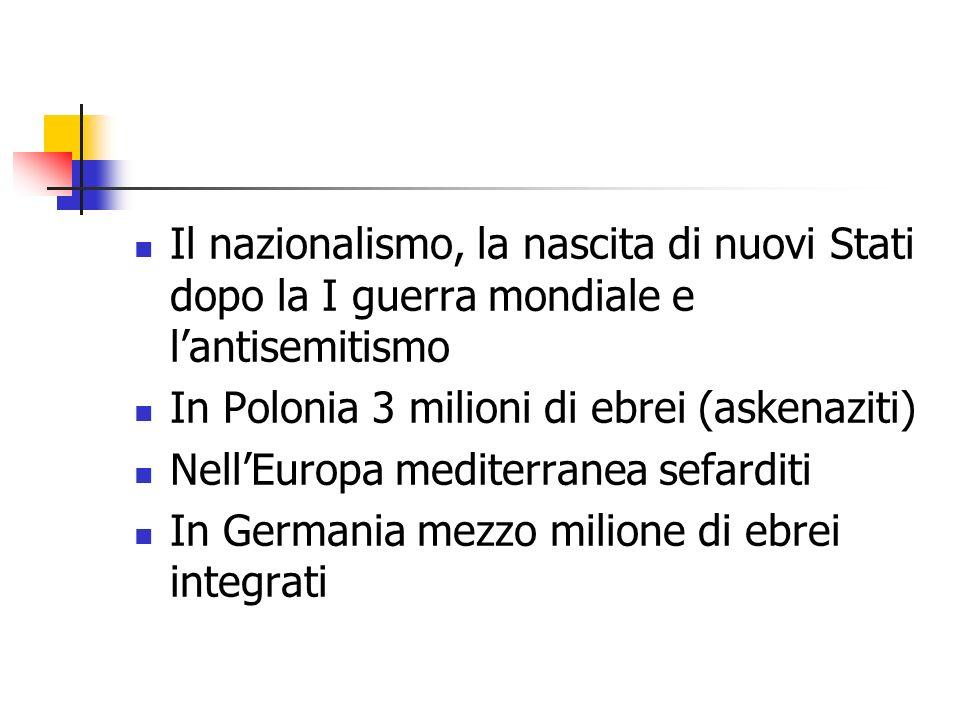 Il nazionalismo, la nascita di nuovi Stati dopo la I guerra mondiale e l'antisemitismo