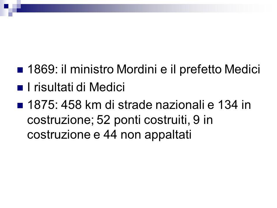 1869: il ministro Mordini e il prefetto Medici