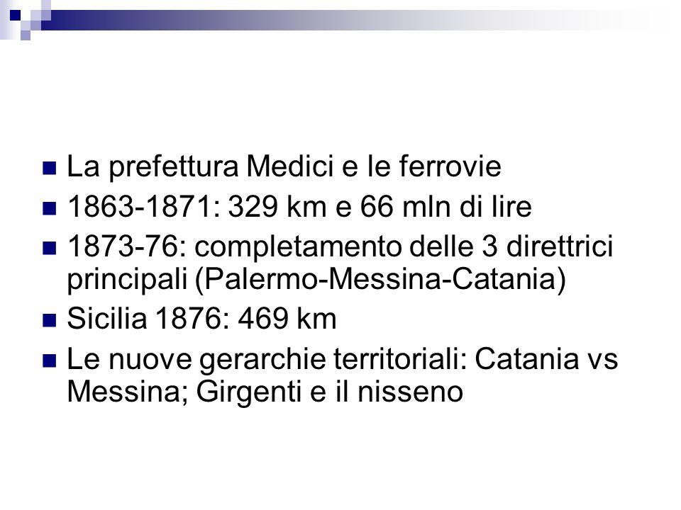 La prefettura Medici e le ferrovie