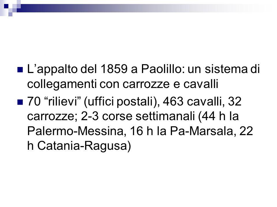L'appalto del 1859 a Paolillo: un sistema di collegamenti con carrozze e cavalli