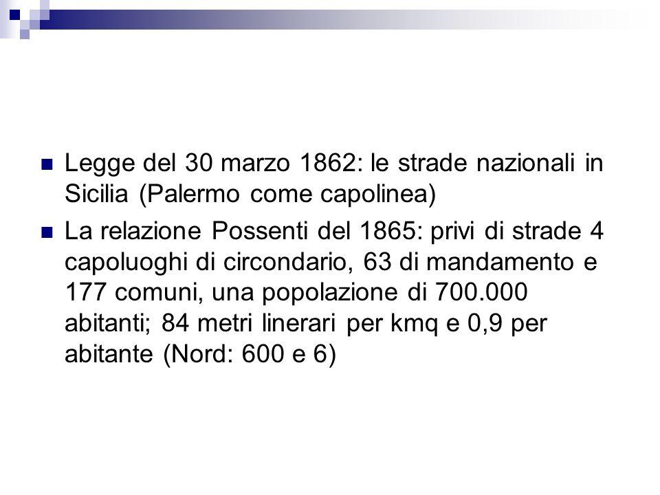 Legge del 30 marzo 1862: le strade nazionali in Sicilia (Palermo come capolinea)
