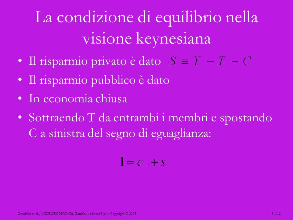 La condizione di equilibrio nella visione keynesiana