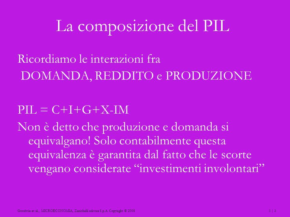 La composizione del PIL