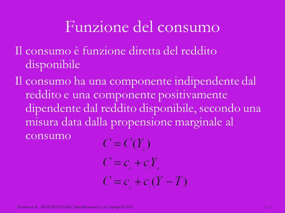 Funzione del consumo Il consumo è funzione diretta del reddito disponibile.