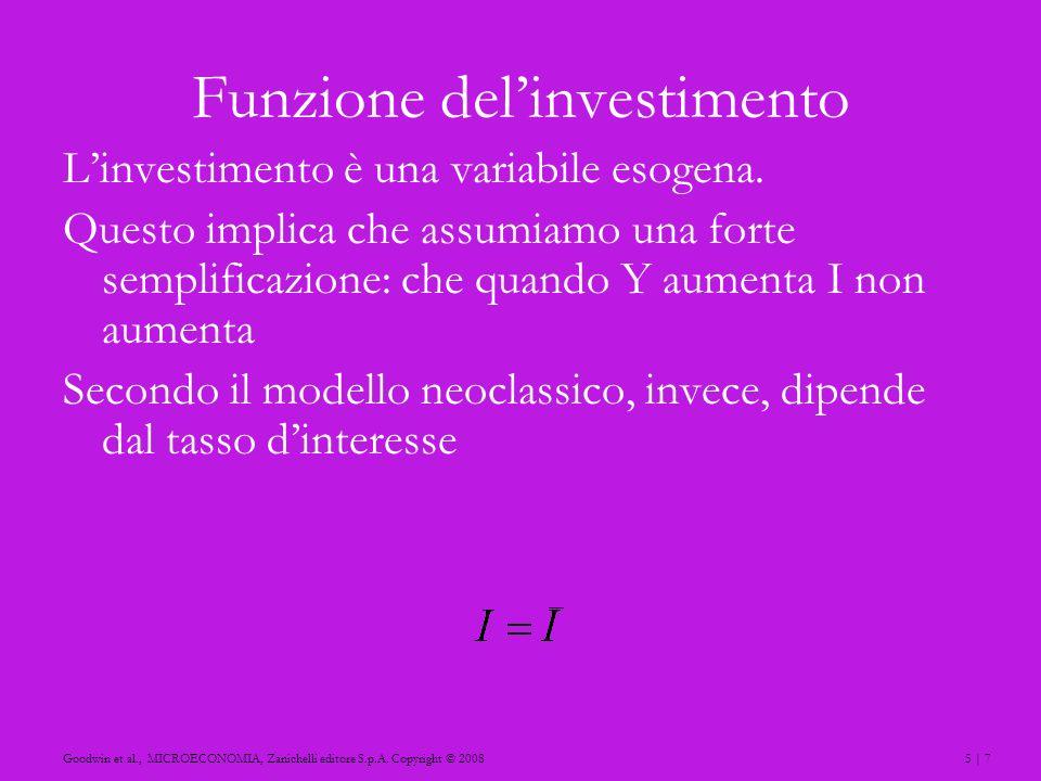 Funzione del'investimento