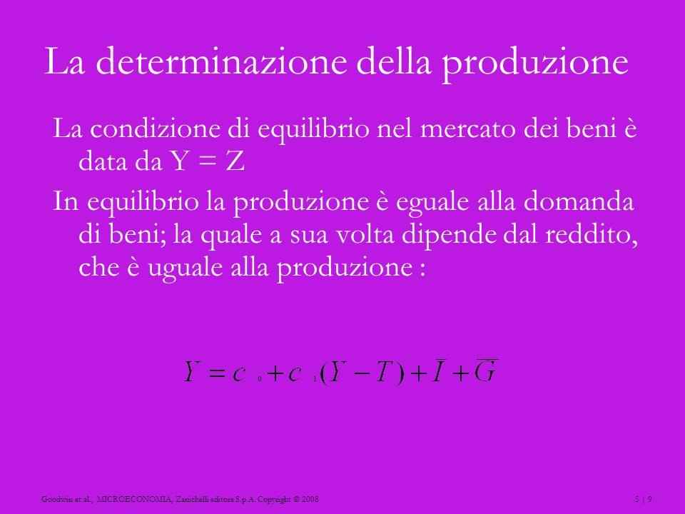 La determinazione della produzione