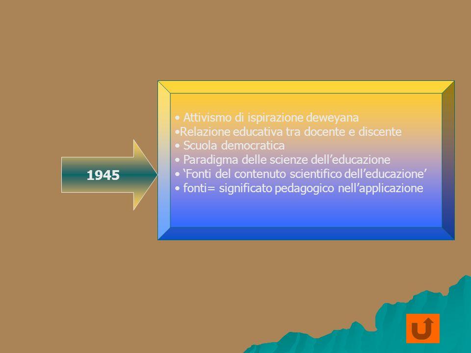1945 Attivismo di ispirazione deweyana