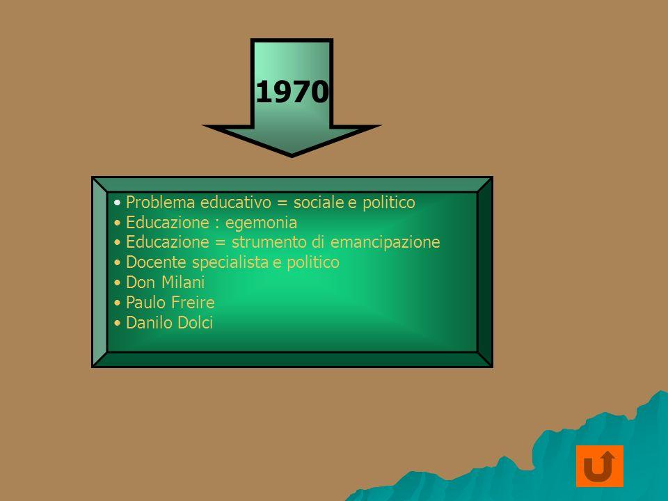 1970 Problema educativo = sociale e politico Educazione : egemonia