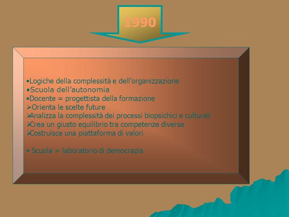 1990 Logiche della complessità e dell'organizzazione