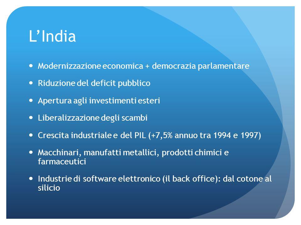 L'India Modernizzazione economica + democrazia parlamentare