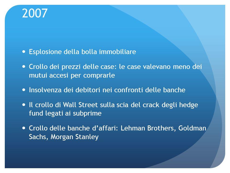 2007 Esplosione della bolla immobiliare