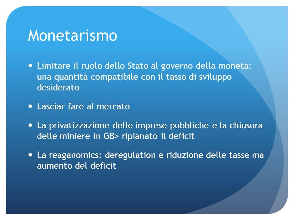 Monetarismo Limitare il ruolo dello Stato al governo della moneta: una quantità compatibile con il tasso di sviluppo desiderato.