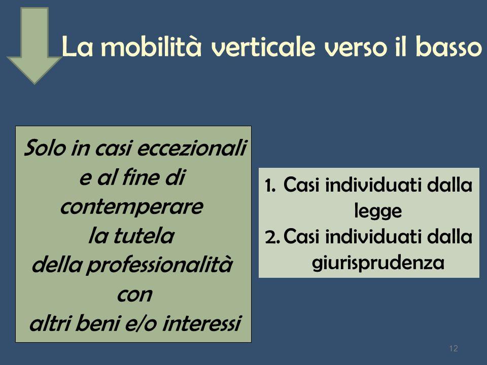 La mobilità verticale verso il basso