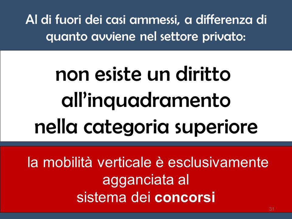 nella categoria superiore
