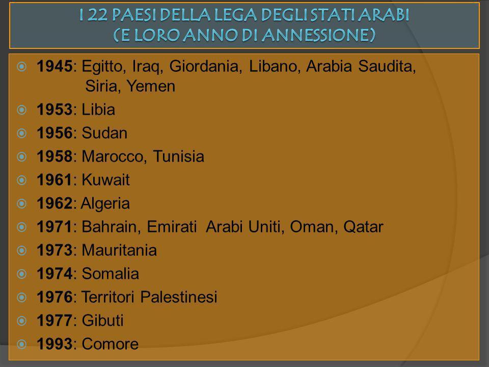 I 22 Paesi della Lega degli Stati arabi (e loro anno di annessione)