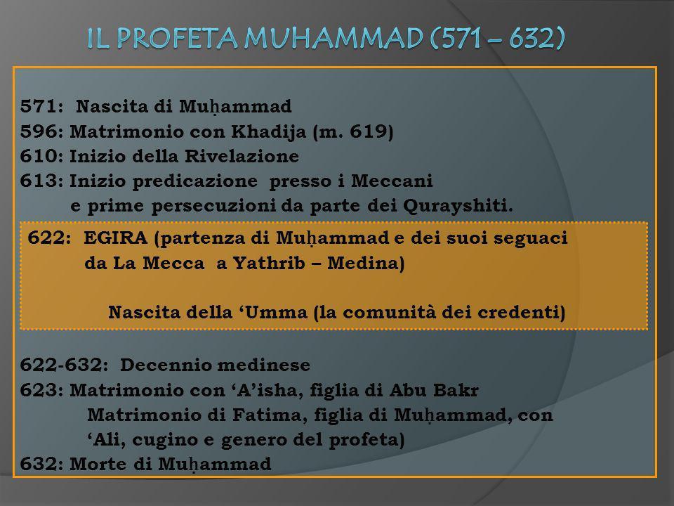 Il Profeta Muhammad (571 – 632)