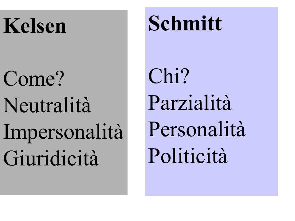 Schmitt Chi Parzialità. Personalità. Politicità. Kelsen. Come Neutralità. Impersonalità.