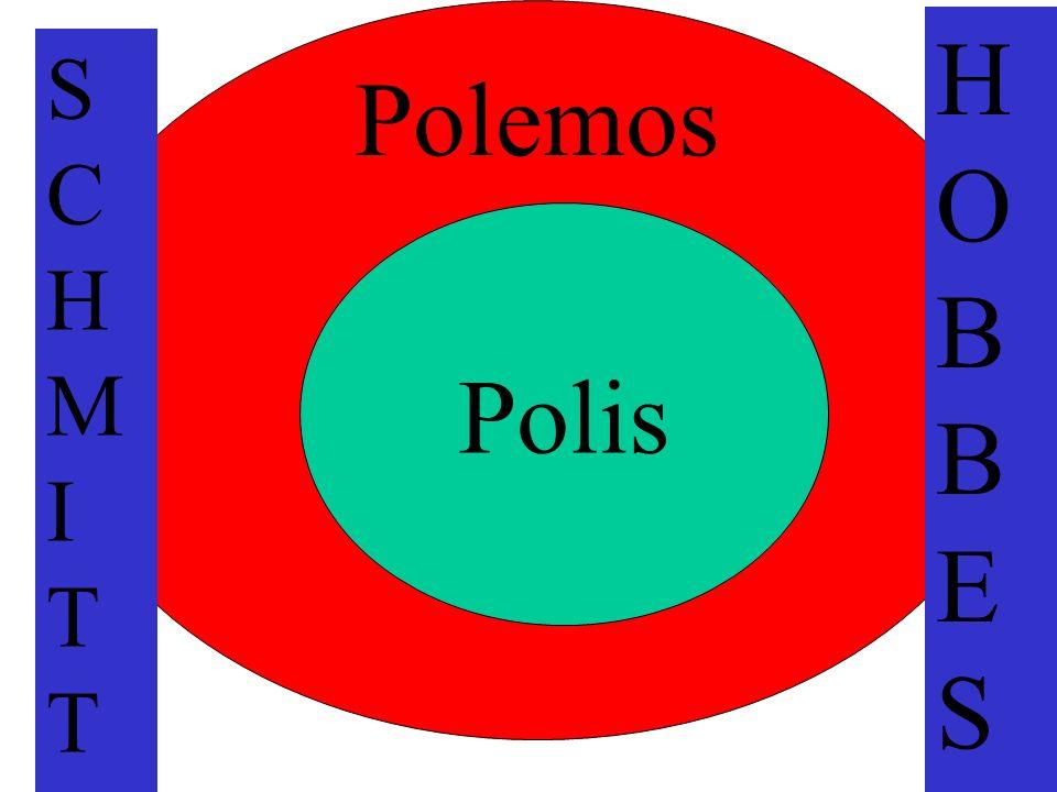 Polemos H O B E S S C H M I T Polis
