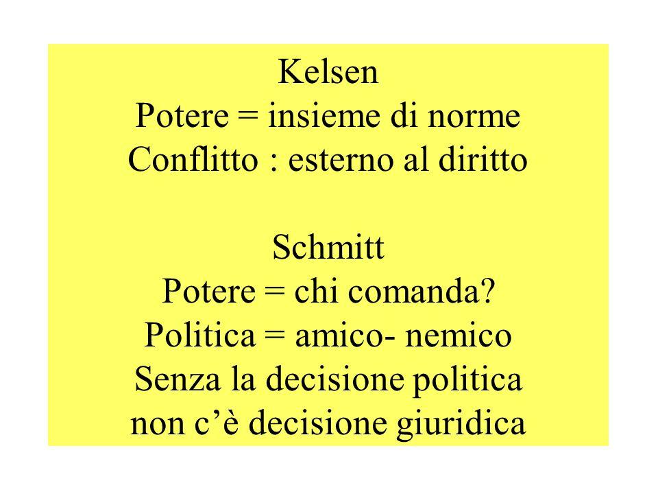 Potere = insieme di norme Conflitto : esterno al diritto Schmitt
