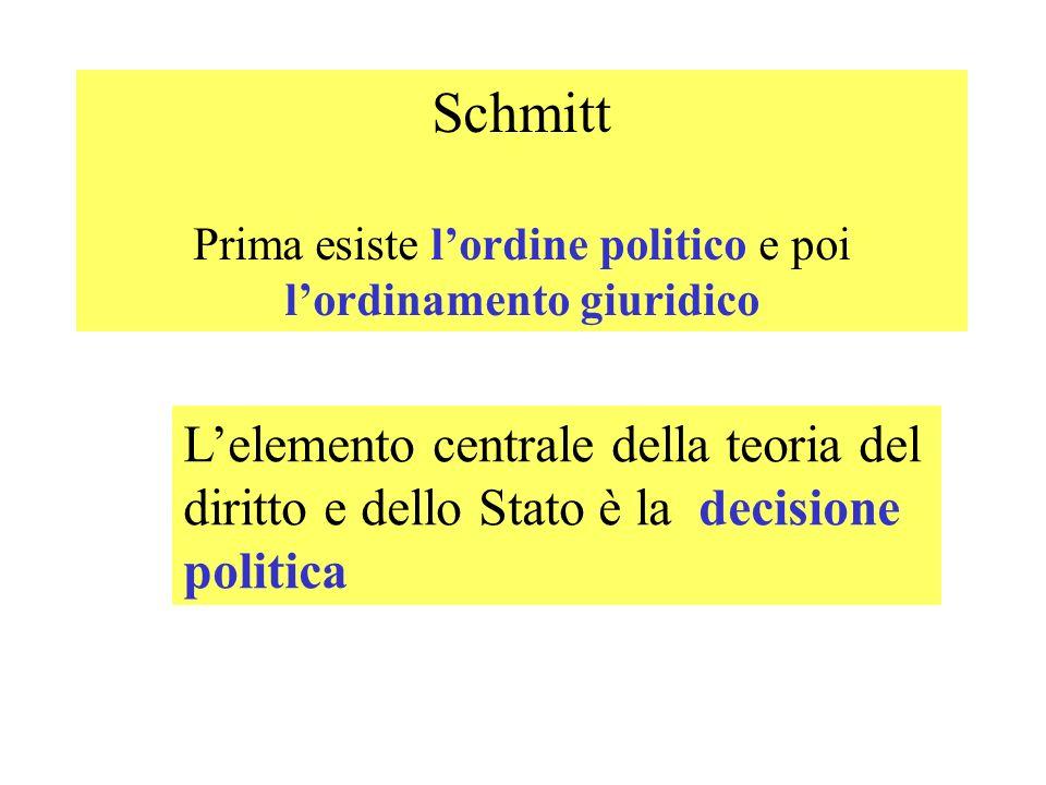 Prima esiste l'ordine politico e poi l'ordinamento giuridico