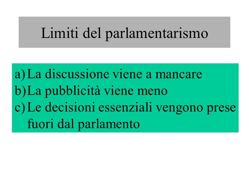 Limiti del parlamentarismo