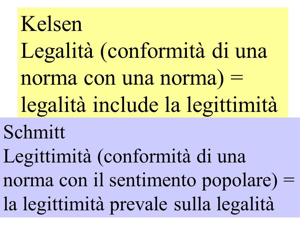 Kelsen Legalità (conformità di una norma con una norma) = legalità include la legittimità. Schmitt.