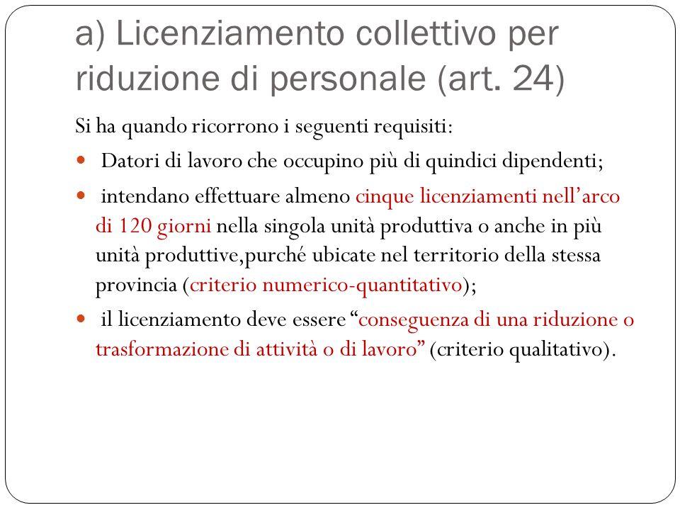 a) Licenziamento collettivo per riduzione di personale (art. 24)
