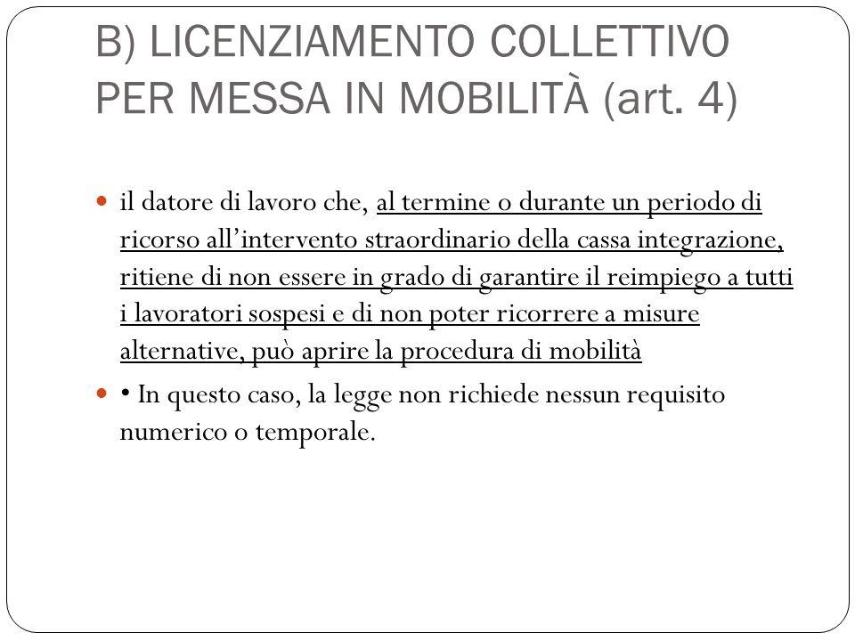 B) LICENZIAMENTO COLLETTIVO PER MESSA IN MOBILITÀ (art. 4)