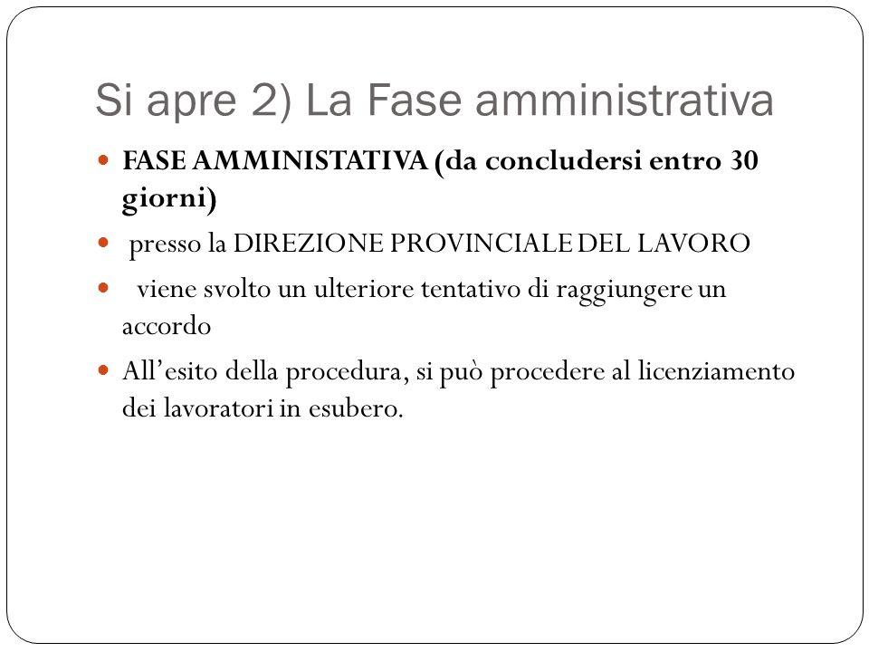Si apre 2) La Fase amministrativa