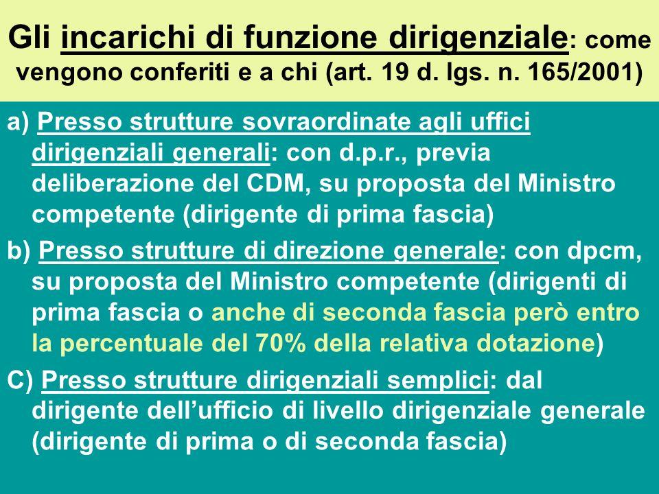 Gli incarichi di funzione dirigenziale: come vengono conferiti e a chi (art. 19 d. lgs. n. 165/2001)