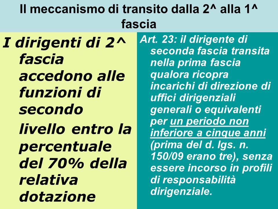 Il meccanismo di transito dalla 2^ alla 1^ fascia