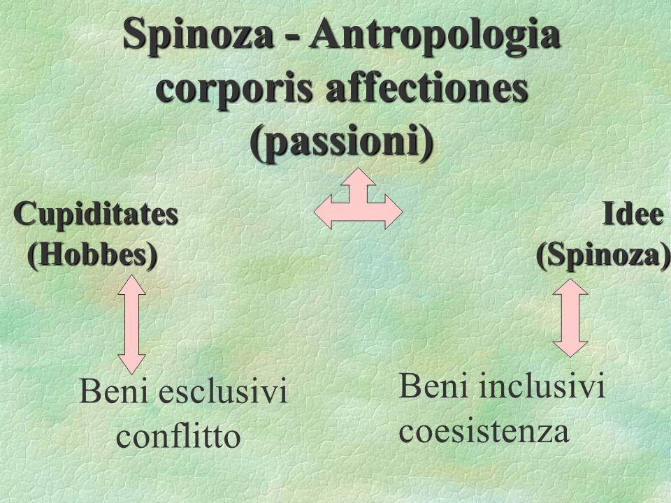 Spinoza - Antropologia
