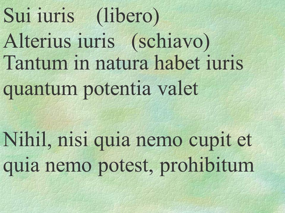 Sui iuris (libero) Alterius iuris (schiavo) Tantum in natura habet iuris quantum potentia valet.