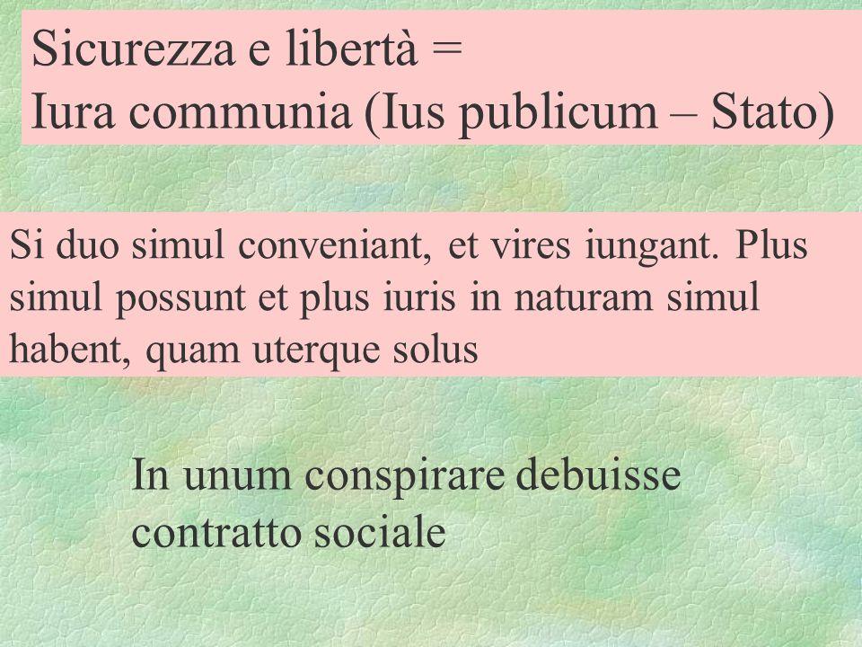 Iura communia (Ius publicum – Stato)