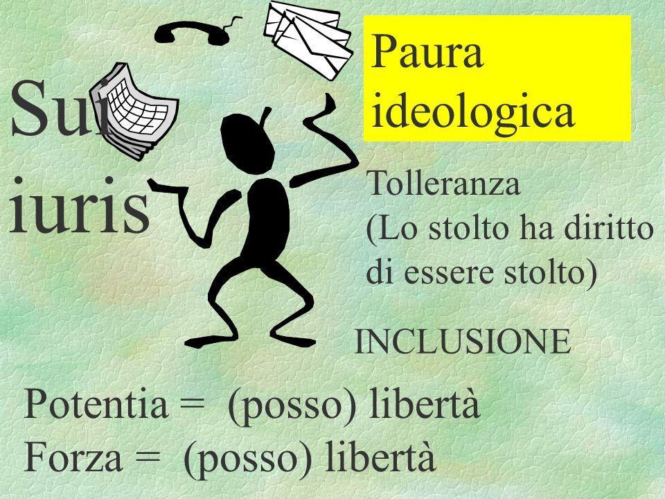 Sui iuris Paura ideologica Potentia = (posso) libertà