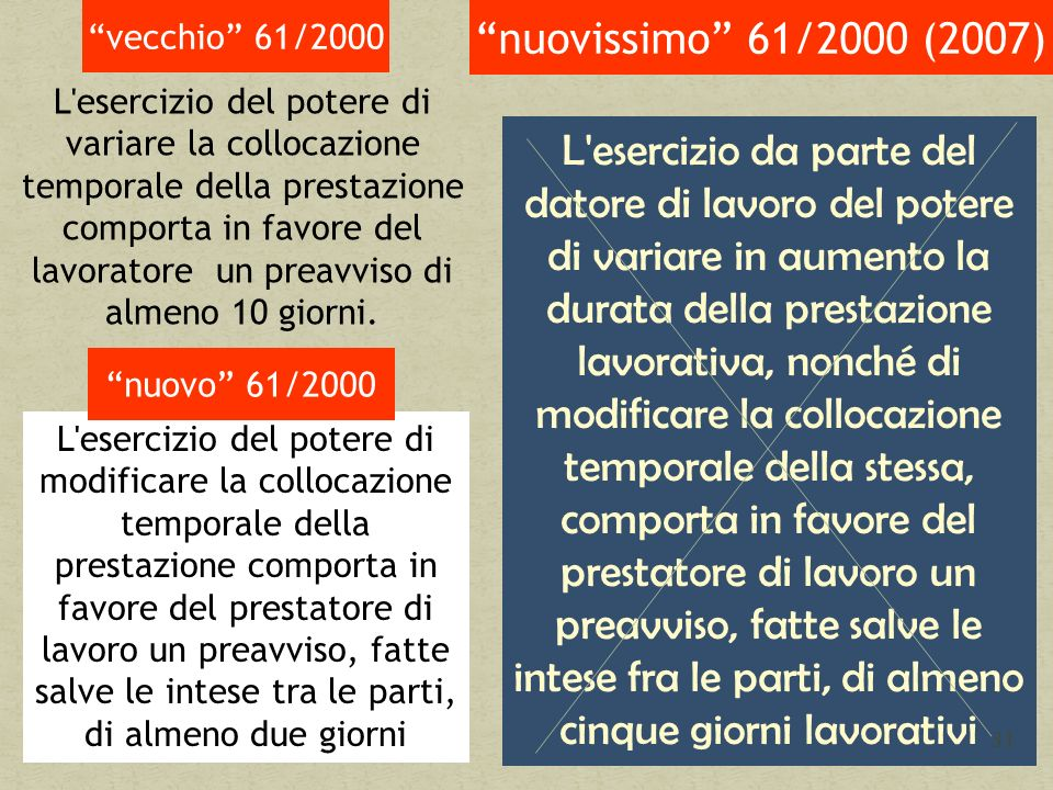 vecchio 61/2000 nuovissimo 61/2000 (2007)