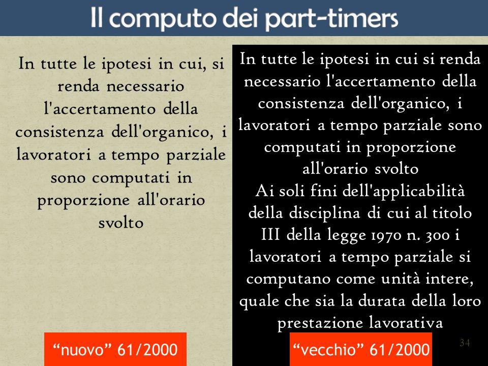 Il computo dei part-timers