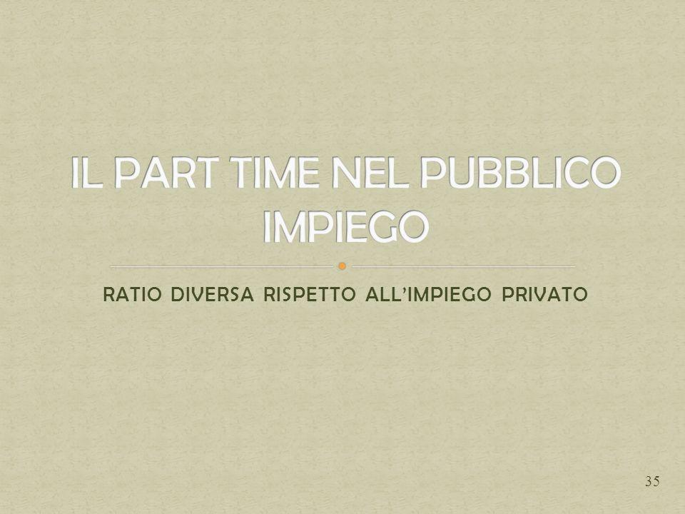 IL PART TIME NEL PUBBLICO IMPIEGO